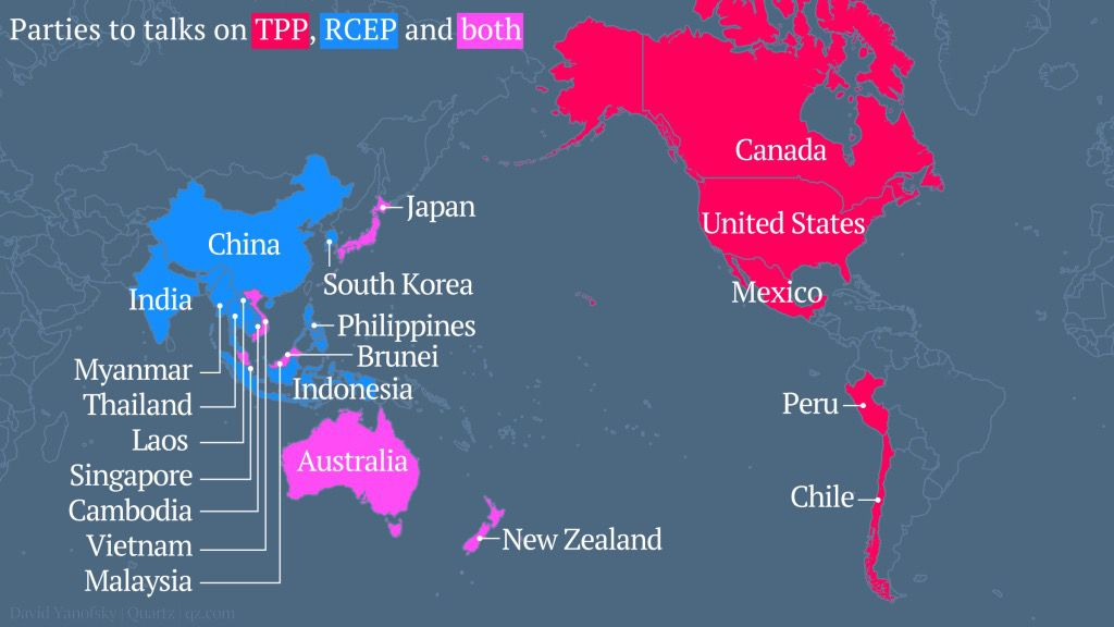 The TPP and the RCEP (Source: <a href=