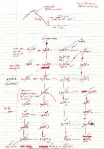 handwrittenmap