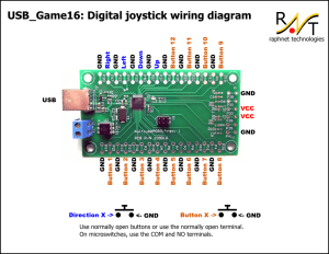raph technologies  USB Game16: 4 direction inputs  12 button inputs PCB