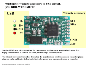 raph technologies  Wusbmote: Wiimote accessory to USB