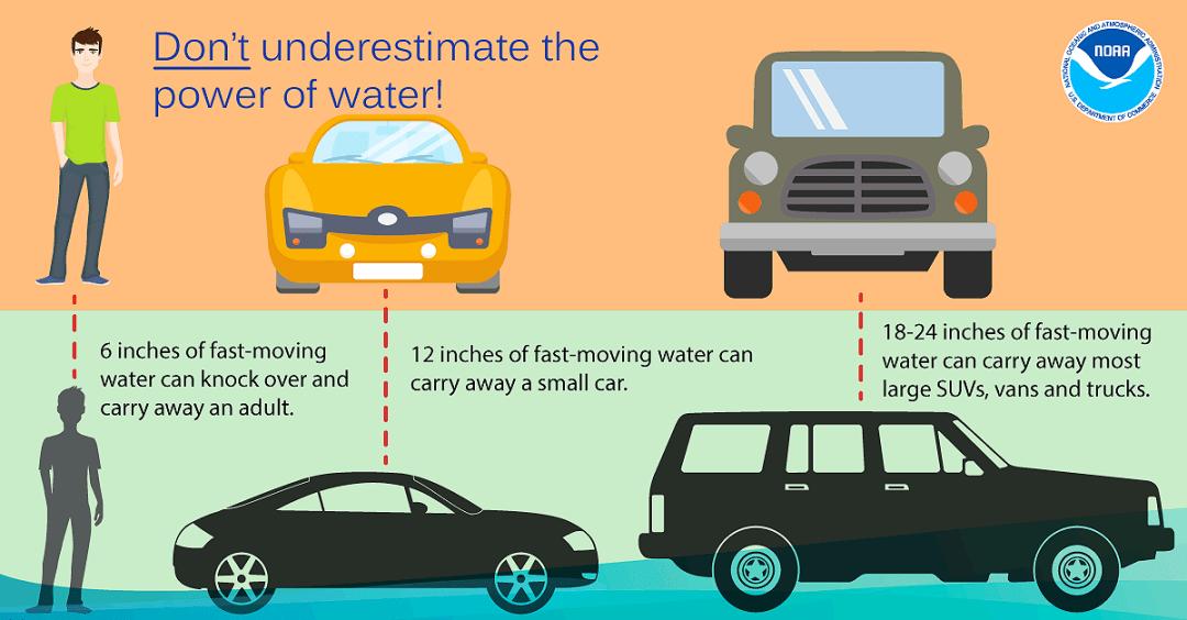 motor insurance car insurance against Dubai rain flooding