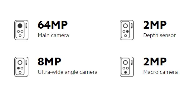 Black and white diagrams show each of the 4 cameras, labelled with which one is which.