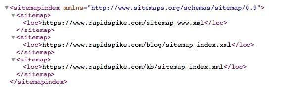 uptime monitoring the importance of sitemaps rapidspike