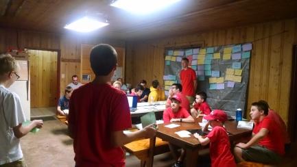 Annual Plan - presenting ideas