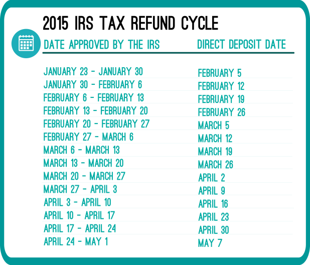 Estimate Your Tax Refund 2017
