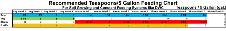 teaspoons_new_feedingcharts.png?resize=768%2C108&ssl=1