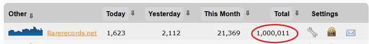one million visitors