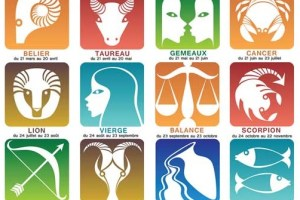 Yoga et signes du zodiaque