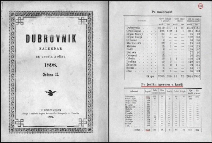 Дубровачки календар 1808
