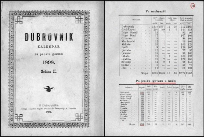 Dubrovački kalendar 1808