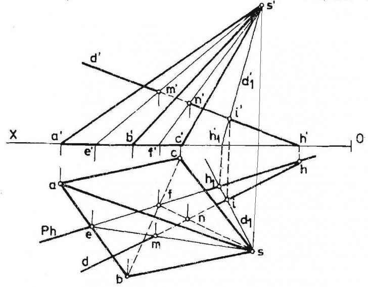 Documente Matematica
