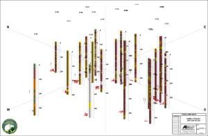 Fence Diagram  3D figure of SCBFM GPL and Lithology