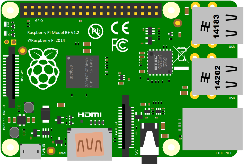 Raspberry Pi Project Essentials