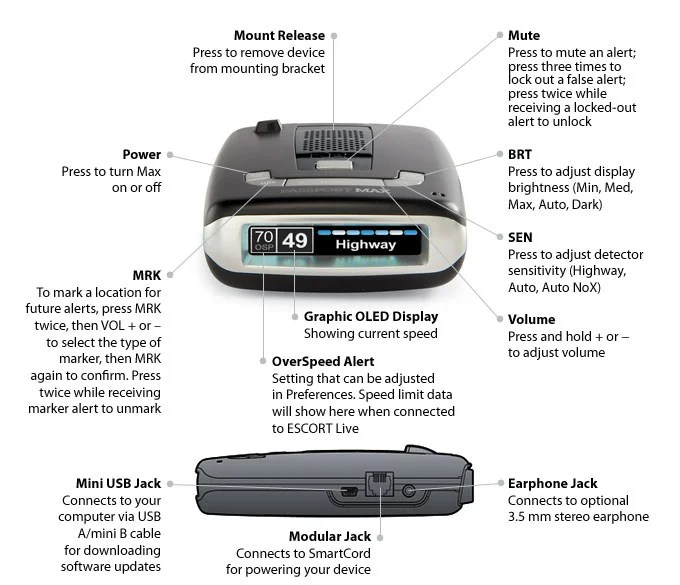 Escort Passport Max Radar Detector Review 2018 Rated