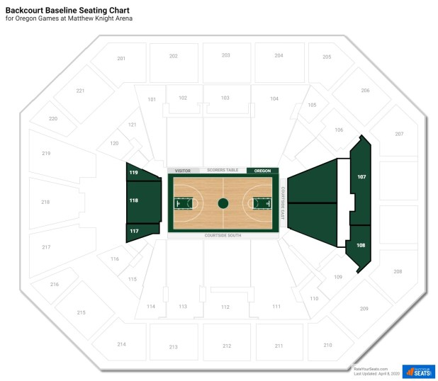 Matthew Knight Arena Virtual Seating Chart Brokeasshome Com