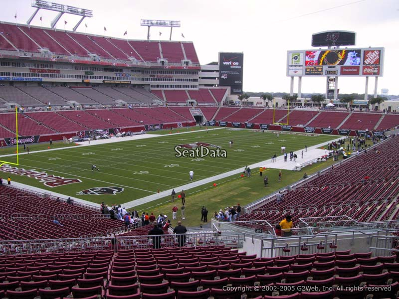 Middle Nfl Nfl Football Field