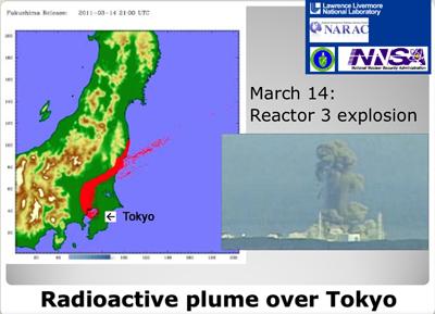 Radioactive plume over Tokyo
