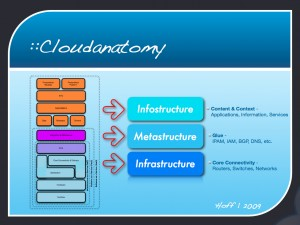 Cloudifornication-Cloudanatomy.031.031