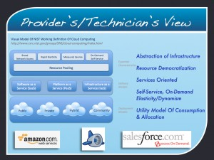 Cloud-Provider's View