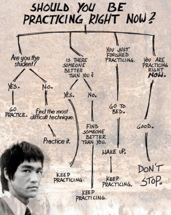 Bruce Lee Keep Practising