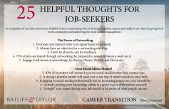 25 Helpful Thoughts for Job Seekers Card - Front