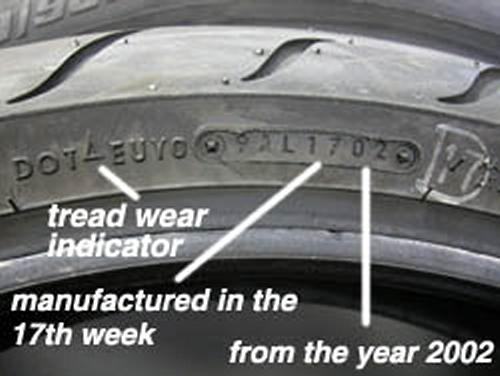 Motorcycle Tire Wear