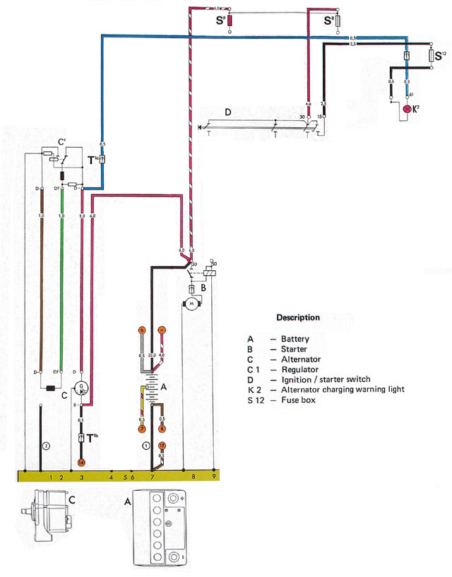 Wiring Diagram For Club Car Starter Generator – The Wiring Diagram ...