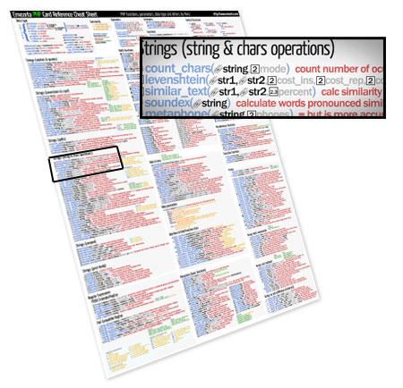 php-cheat-sheet.jpg
