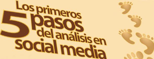 Infografía sobre los cinco primeros pasos del análisis en Social Media