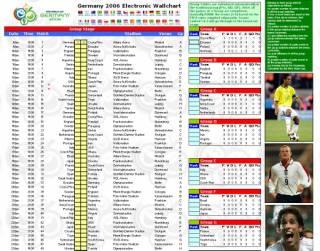 Hoja Excel de seguimiento del Mundial de Futbol