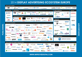 Screenshot_EU-Market-Map-2014-e1389280140300