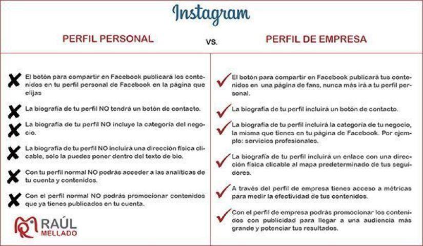 Diferencias entre el perfil de empresa en Instagram y el perfil normal