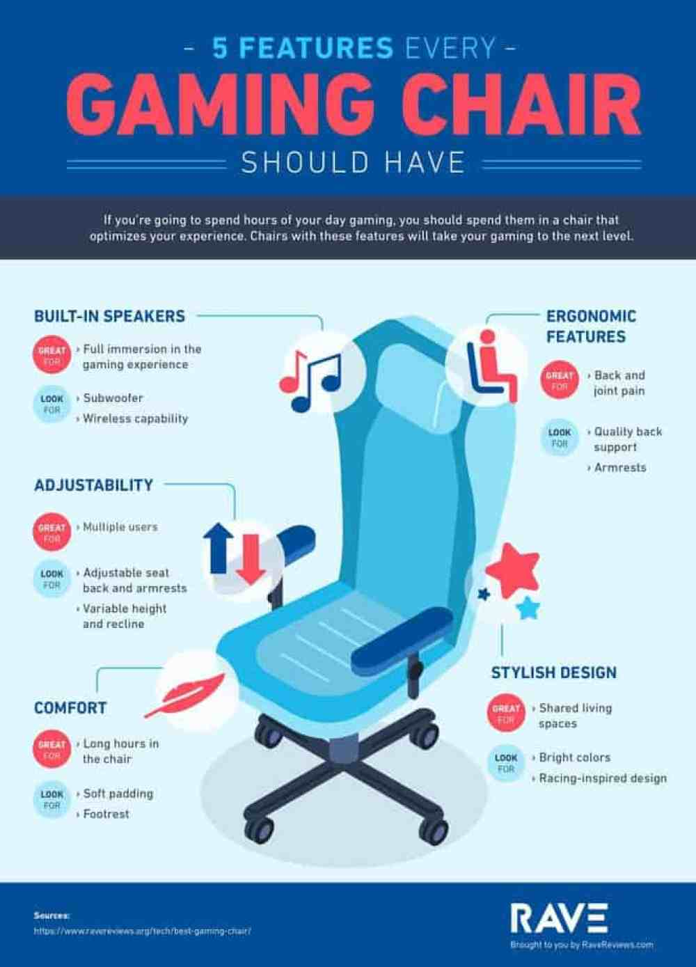 Gaming Chair Features