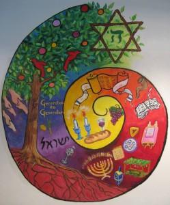 Shabbat Graphic