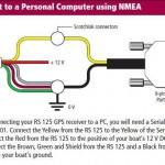 RayStar 125 GPS WAAS antenne op PC of NMEA