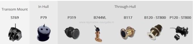 A50D kaartplotter dieptegever transducer overzicht extra gevers