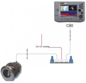 A06048 Netwerktekening C80 C120 STNG met Smart transducer Raymarine