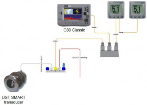Netwerktekening C80 C120 netwerk STNG met Smart transducer Raymarine