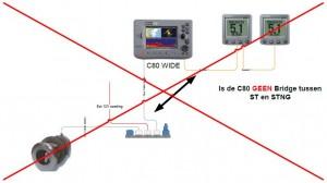 Netwerktekening C80 C120 netwerk Raymarine STNG met Smart transducer bridge