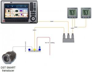 Netwerktekening E80 E120 netwerk STNG met Smart transducer