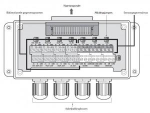 Raymarine AIS950 transceiver aansluit voorbeeld databox E70050