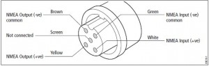 Raymarine C-serie MDF NMEA pinout uitgangen stekker