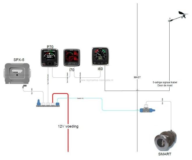 Raymarine Netwerktekening SPX P70 i70 wind triducer