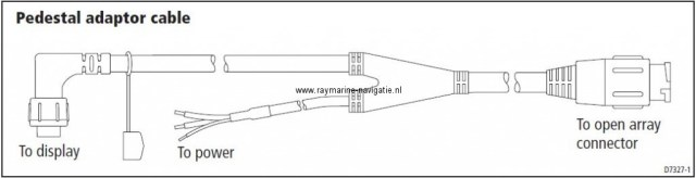 Raymarine Pathfinder antenne kabelset 15 meter HeavyDuty open array