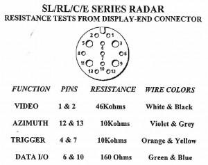 Raymarine SL70 meetwaarden ohm