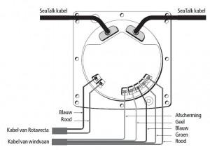 Aansluitgegevens van de Raymarine St60 Plus windset met rotavectra