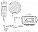 Raymarine VHF-marifoon Ray218E Ray55E E43037 E43033 verlengkabel A46054