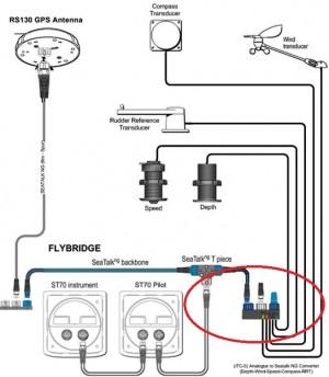Raymarine iTC-5 netwerk aansluiting voor het aansluiten van gevers