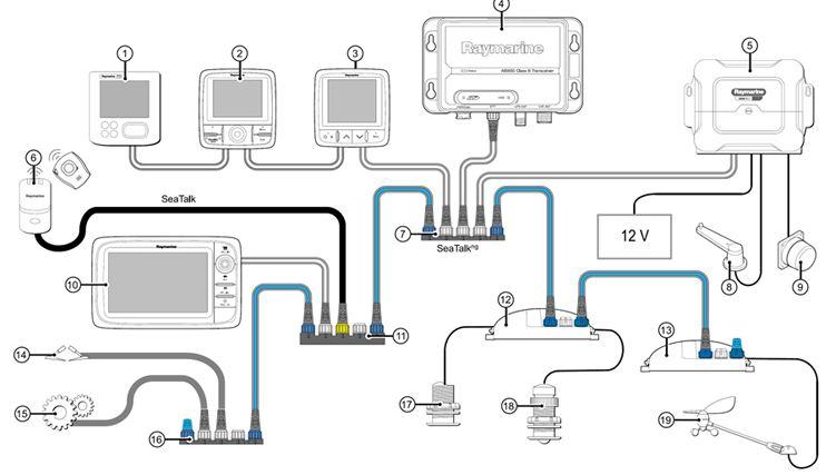 Raymarine iTc-5 instrument transducer converter groot