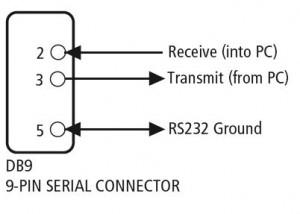 Pinout van 9-pin DB9 connector, om te solderen van de Raymarine SeaTalk E86001